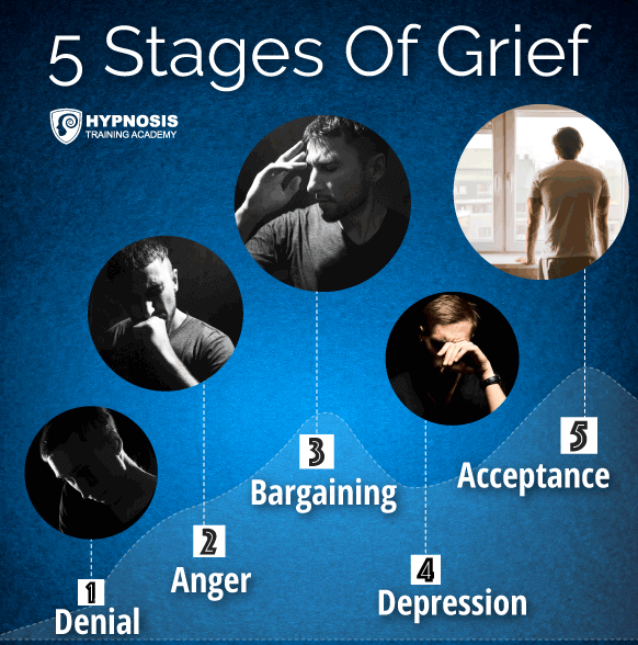hypnosis-for-heartbreak-5-stages-of-grief